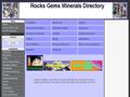 Rocks Gems Minerals Directory